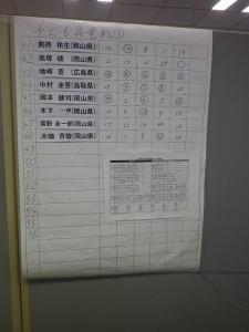 昇竜その3[1]