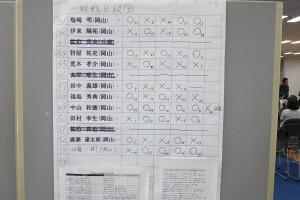 B級その2[1]