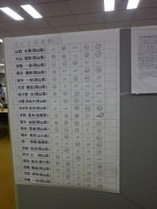 昇竜その1[1]